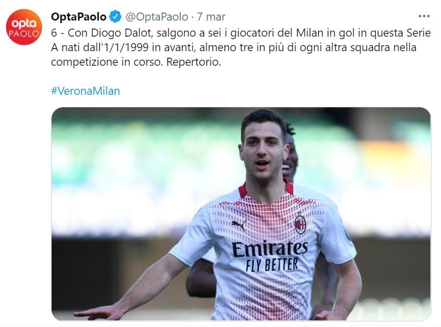 Dalot_Opta Paolo_Twitter